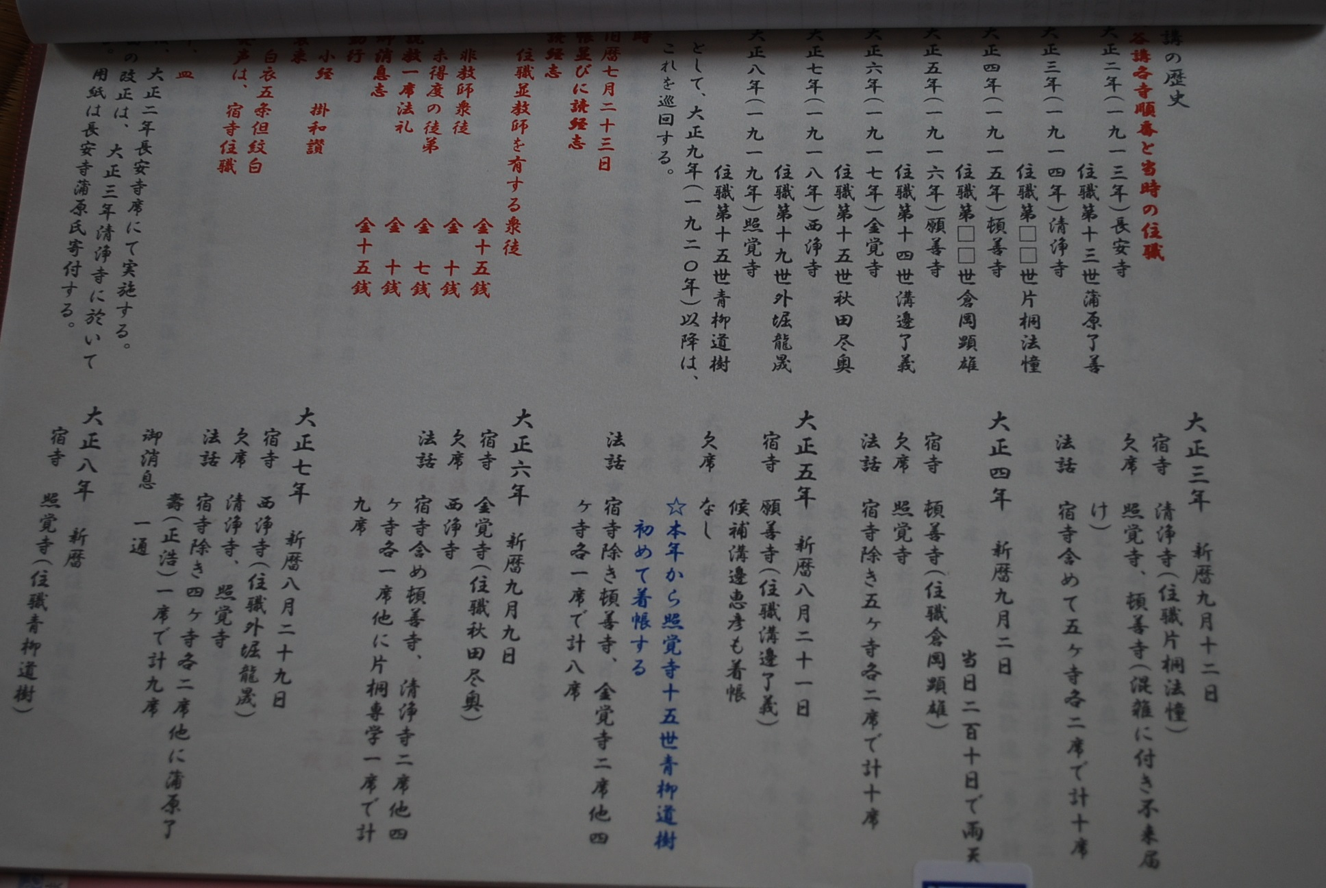 第6組の大谷講の歴史が記された記録簿。筆書きの原本は別途保管されている。