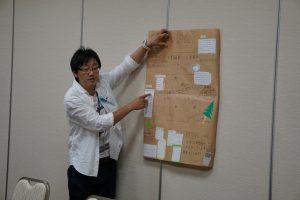 本間参事作成のウォークラリーによる境内地図。模造紙を使うことで、自由研究の雰囲気に仕上がる。